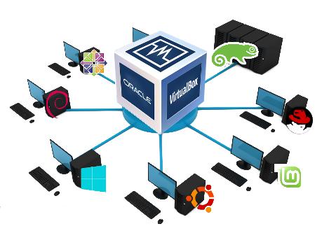 Настройка сети VirtualBox